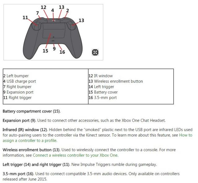 xbox-one-updated-controller