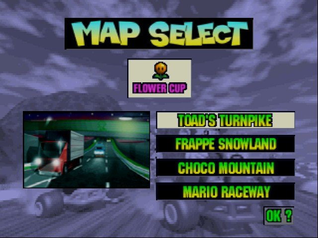 The Outerhaven – Opinion: Mario Kart 64 is Overrated