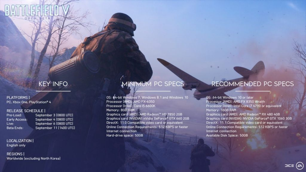 The Outerhaven – Updated – Battlefield V PC system