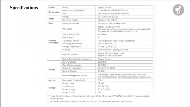 DRIFT W1 Specifications